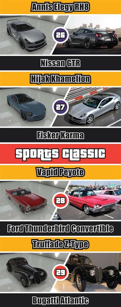 check   gta  cars   real life counterparts
