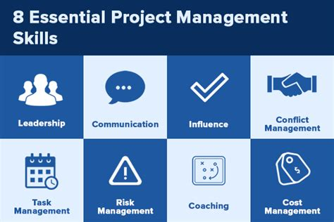 8 vital project management skills and how to build them