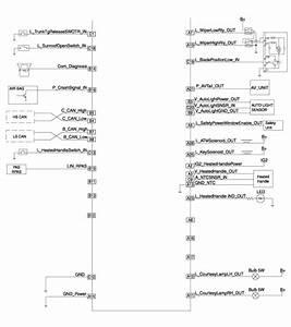 Hyundai Sonata  Schematic Diagrams