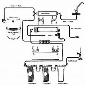 Water Filter Diagram