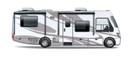 New & Used RVs For Sale   Kansas RV Dealer