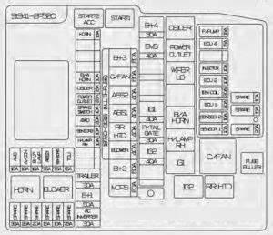 kia sorento 2014 2015 fuse box diagram auto genius With kia fuse diagram
