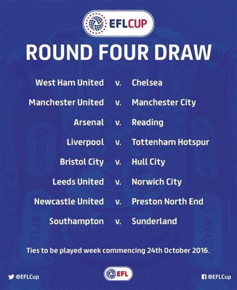 EFL Cup Draw: Man Utd Face Man City, Liverpool Host ...