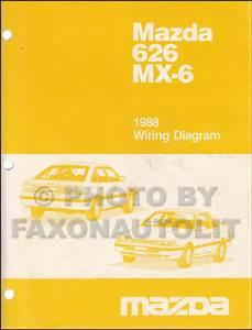1988 Mazda 626 And Mx