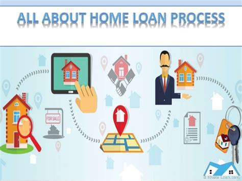 All About Home Loan Process