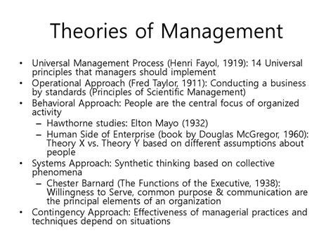 introduction  management theories  prezentatsiya