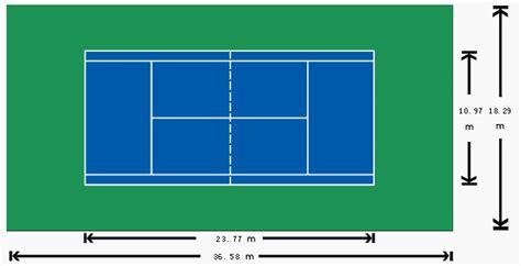 Tennis Court Dimensions Meters