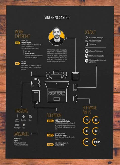 creative graphic design resume cover letter samples