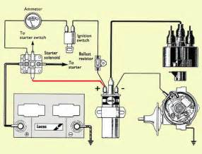 HD wallpapers wiring diagram ballast resistor ignition coil