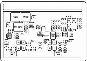 2006 Chevrolet Avalanche Fuse Box Diagram  2006  Free Engine Image For User Manual Download