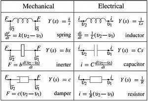 Circuit Symbols And Correspondences With Definition