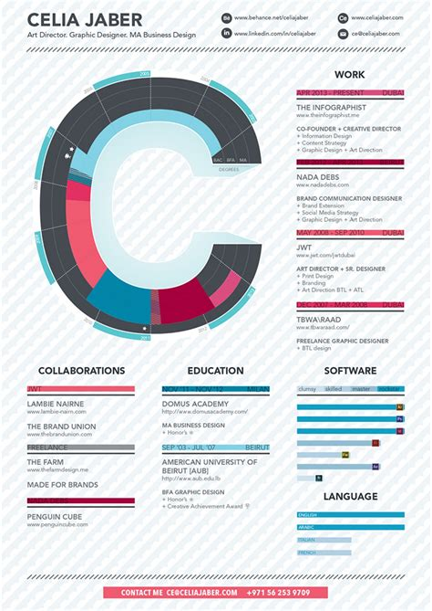 Infographic Resumes A Visual Trend by Infographic R 233 Sum 233 Visual Ly