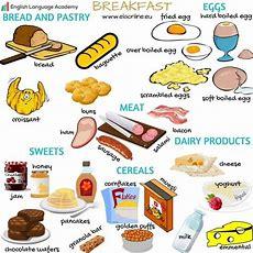 Vocabulary  Breakfast  Ingles  English Vocabulary, English Lessons E Teaching English Grammar