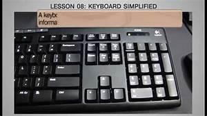 Keyboard Simplified
