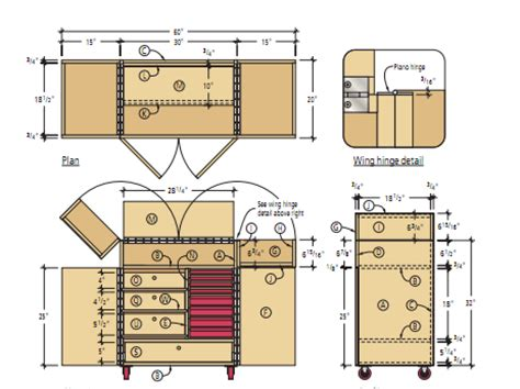 woodworking plans   easy  follow