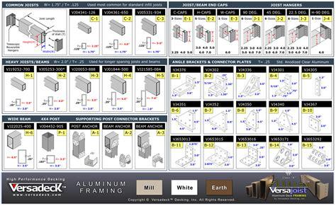 Bridgewood Cabinetsadvantage Line by 100 Floor Beam Span Tables Calculator Floor Joist
