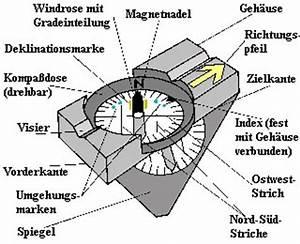 Azimut Berechnen Formel : azimut himmelsrichtung dynamische amortisationsrechnung ~ Themetempest.com Abrechnung