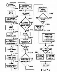 Navistar Wiring Diagrams