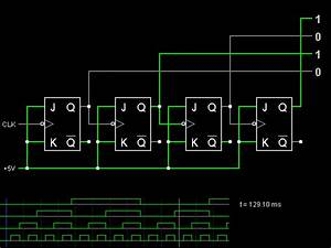 4-bit Ripple Counter