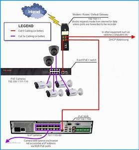 Ip Camera Cat5 Wiring Diagram