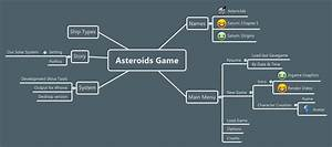 Asteroids Game - maik_kel - XMind: The Most Professional ...