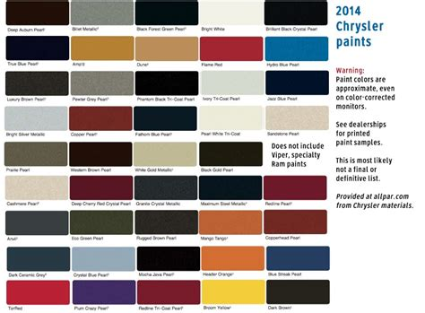 paint color of year 2014 chrysler paint colors 2006 paint color ideas