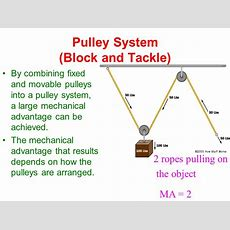 Fixed Pulleys Mechanical Advantage  Driverlayer Search Engine