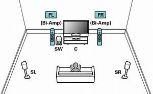 speaker configuration and amp assign settings avr x1300w With bi amp speakers