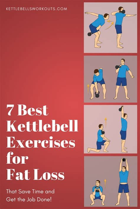 kettlebell loss fat exercises exercise single done although asked recently don