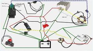 Wiring Diagram For Chinese Atv  U2013 Vivresaville Com