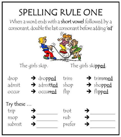 32 Best Images About Spelling Rules On Pinterest  State School, Marzano And Spelling
