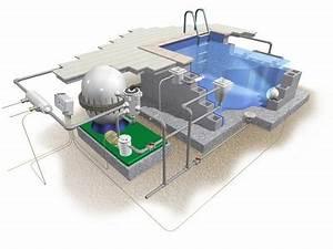 Comment Réamorcer Une Pompe De Piscine : comment r amorcer votre pompe de piscine ~ Dailycaller-alerts.com Idées de Décoration