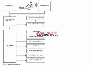Toyota Lucida Wiring Diagram Pdf