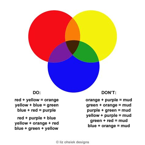 easy color theory for kids liz ohsiek designs