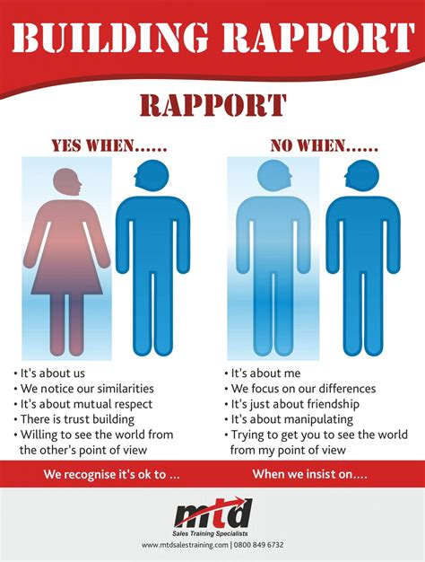 Building Rapport  Infographic  Mtd Sales Training