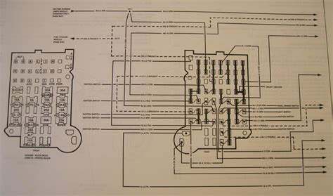 Fuse Panel Location Chevrolet Fleetwood Bounder