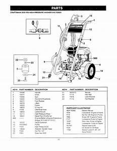 Craftsman 2500 Psi High Pressure Washer 919 762500  Parts
