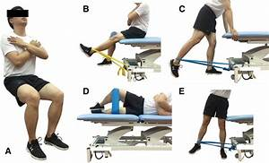 Effects Of Neuromuscular Training On Pain Intensity And