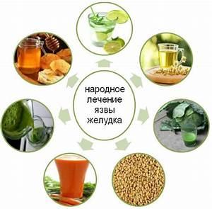 Лекарства от болезни печени и поджелудочной железы