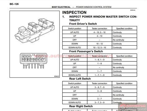 car repair manuals online pdf 2001 lexus ls instrument cluster lexus ls400 2000 repair manual auto repair manual forum heavy equipment forums download
