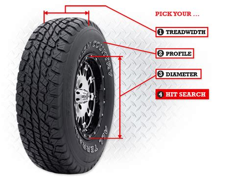 Online Tire Search For Car And At Truck Tires