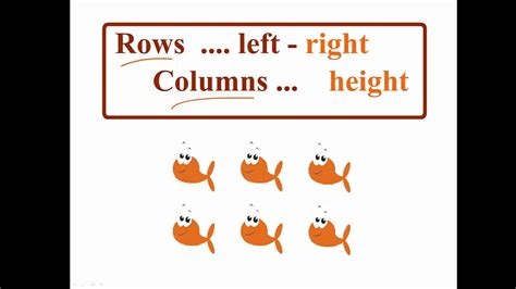 difference  rows  columns