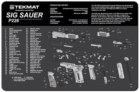 Sig Sauer Armorers Gun Cleaning Bench Mat Exploded