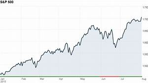 S P 500 Chart Ytd S P 500 Tops 1 700 For First Time Aug 1 2013