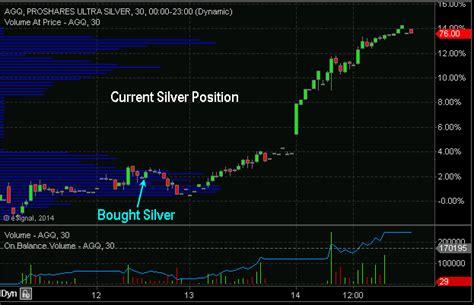 automated trading system automated trading system canada niyudideh web fc2