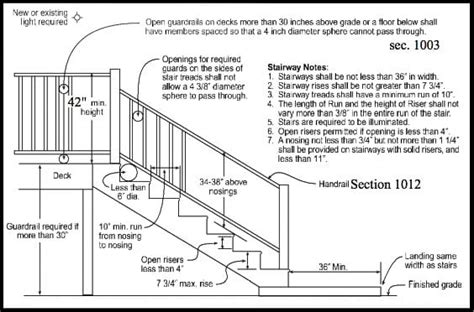 Cable rail with enough tension often causes end posts to bend, ruining an otherwise elegant design. Deck Railing Code Requirements - San Diego Cable Railings