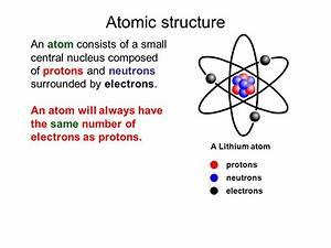What Does A Lithium Atom  Jill Scott Insomnia