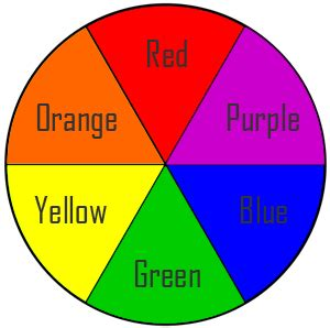 primary color wheel colour theory onlinedesignteacher