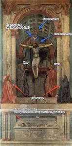 Arth101  Masaccio U0026 39 S Holy Trinity
