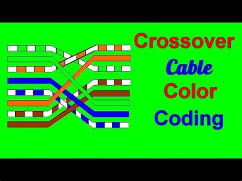 Crossover Cable Color Code Wiring Diagram Youtube